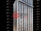 泰国春武里府芭堤雅的房产,编号48448474